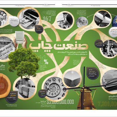 اینفوگرافی چاپ در جهان