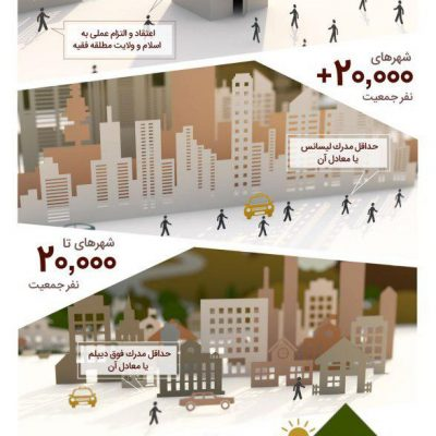 اینفوگرافیک انتخابات شوراها
